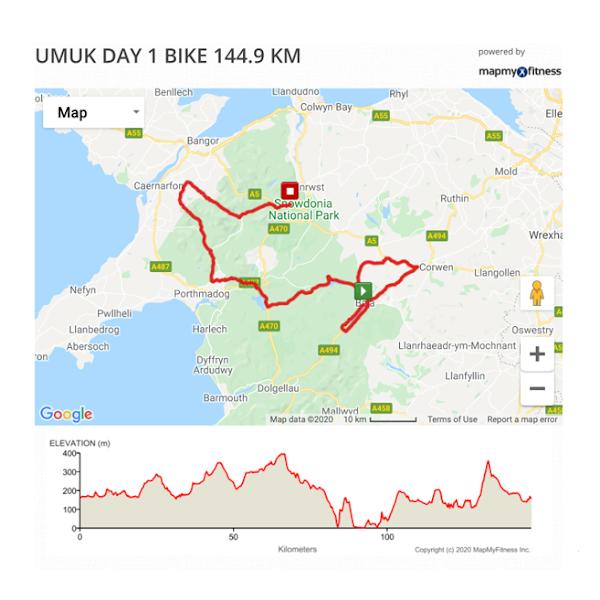 Ultraman UK 515 Day 1
